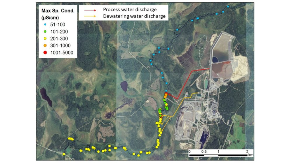 EC in the river: Maximum specific electrical conductivity (Max Sp.Cond.) per transect in the Seurujoki River measured using a CTD device in August 2014.