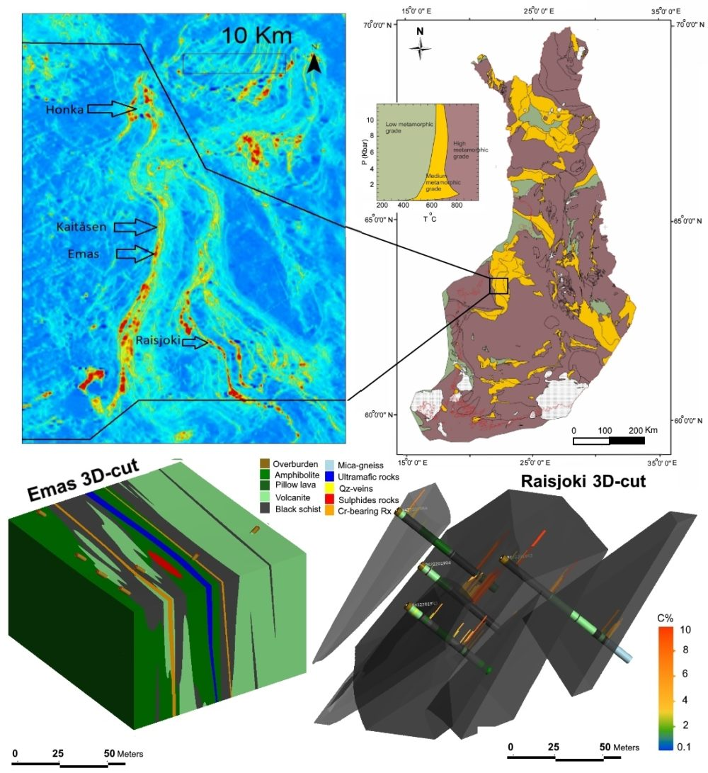 Figure 1. Electromagnetic and metamorphic maps of Finland with spatial 3D modelling of Raisjoki.